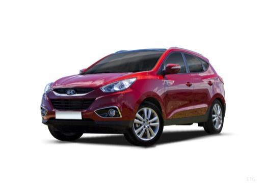 Image of Hyundai IX35